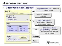Презентация на тему Файлы и папки файловая система  4 4