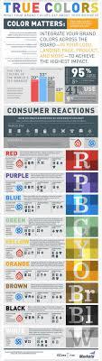 Garage Door Springs Color Code – PPI Blog