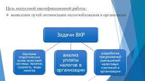 дипломная презентация по налогообложению организации  экономической политики государства 3 Цель выпускной квалификационной работы  выявления путей оптимизации налогообложения