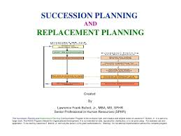 Succession Planning Communication Program Sample