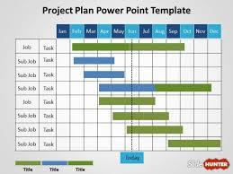 Powerpoint Project Management Templates Project Management Timeline Template Free Project Plan