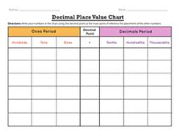 Place Value Chart Decimal Place Value Chart Worksheet Education Com