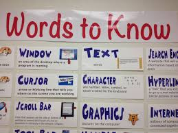 Tech Words To Know Computer Lab Decor Computer Lab
