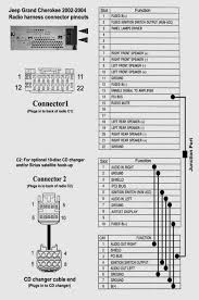 96 jeep cherokee stereo wiring diagram 2012 jeep patriot fuse box 96 jeep cherokee stereo wiring diagram 2012 jeep patriot fuse box diagram wiring diagrams schematic