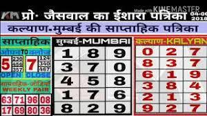 Kalyan Patrika Chart