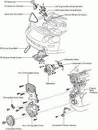 Toyota celica engine diagram repair guides electronic engine controls crankshaft position