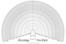 Family Tree Maker Fan Chart Ten Generation Ancestry Pedigree Fan Chart Blank Family