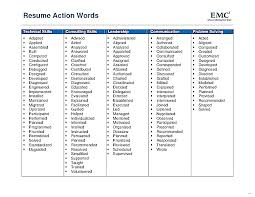 Strong action verbs for resumes sample resume actlist ion and stategov  budget words list delux examples