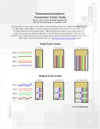 rj11 to rj45 wiring diagram example images 63275 linkinx com medium size of wiring diagrams rj11 to rj45 wiring diagram template pictures rj11 to rj45