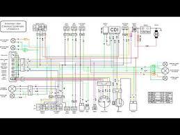 Atv starter clicks replace solenoid. Wiring Diagram For 200cc Quad Bike