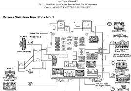 1998 gmc jimmy fuse box diagram 1milioncars toyota sienna fuse box