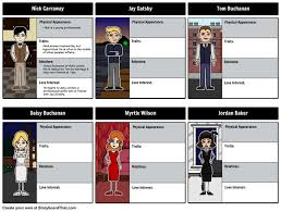 best the great gatsby images beds jay gatsby  the great gatsby character map follow all of the great gatsby characters including