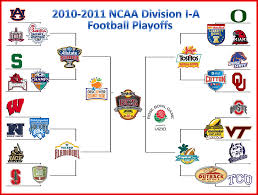 Punting On Third 2010 2011 Ncaa Division I A Football
