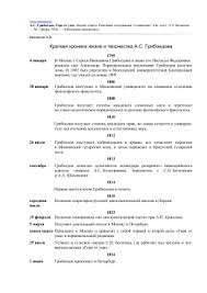Контрольная работа по типу ГИА Вариант Задание  Краткая хроника жизни и творчества А С Грибоедов Горе от ума