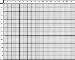 30 By 40 Graph Paper Zlatan Fontanacountryinn Com