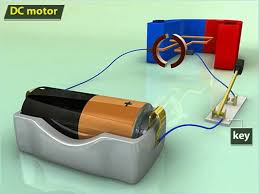 Electric Motor Class 10 on Make a GIF