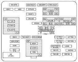 2006 tahoe fuse box diagram explore wiring diagram on the net • chevrolet tahoe 2006 fuse box diagram auto genius 2006 f150 fuse box diagram 2006 ford fusion fuse box