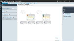 Ibm Streams Designer Add Urbancode Deploy Components To A Template With The Cam Template Designer