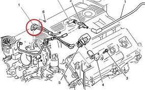 northstar camper wiring diagram wiring diagram libraries northstar wiring diagram u2022 oasis dl co49 new 1999 saab 9 3 engine