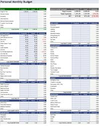 Sample Personal Budget Templates Excel Family Budget Template Sample Household Bud Spreadsheet New