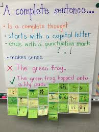 Complete Sentence Anchor Chart Complete Sentence Anchor Chart With Student Examples
