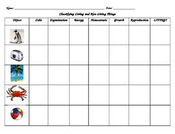 Classifying Living Non Living Things Using 7 Divisions Of Classification Chart