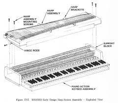 rhodes service manual Fender Tele Wiring Diagrams at Fender Rhodes Wiring Diagram