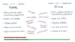 ética Y Moral Español Youtube
