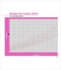 Growth Chart Girls Who Girl Growth Chart 9 Free Word Pdf Documents Download
