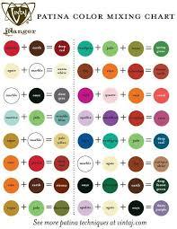 Colour Mixing Chart For Artists Vintaj Patina Color Mixing Chart Art Color Mixing Chart