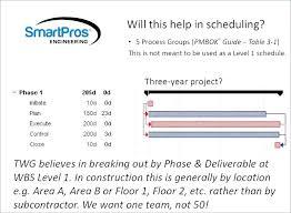 Website Project Plan Template Development Ideas Management Sample