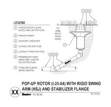 Sprinkler Nozzle Design I 25 Hunter Industries
