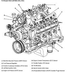 elegant of 2003 chevy cavalier engine diagram wiring library 2002 beautiful of 2003 chevy cavalier engine diagram simple wiring tahoe enthusiast diagrams e280a2 types 2007 parts