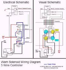 warn winch hand control wiring diagram wiring diagram warn winch control box wiring diagram maker