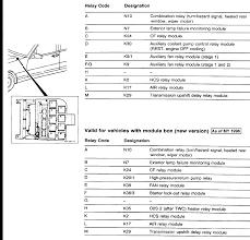 1996 mercedes benz fuse box wiring diagram  at 96 Mercedes Sl500 Air Conditioning Wiring Diagram
