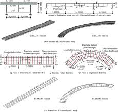 T Girder Bridge Design Example Beam Truss Model Of Steel Concrete Composite Box Girder