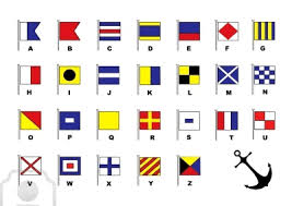 There are 26 letters in the english alphabet but they stand for at least 44 sounds of real english. Nato Phonetic Alphabet Flags Oppidan Library