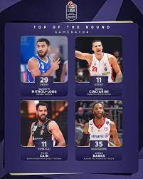 Lega Basket Serie A (@LegaBasketA)