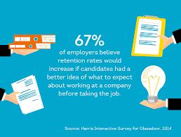 recruitment hiring process