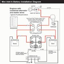marine fuse block wiring diagram awesome starter solenoid wiring powertech dual battery isolator wiring diagram marine fuse block wiring diagram elegant marine dual battery wiring diagram b2network co cool of marine