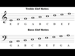 how to read bass sheet music how to read music notes for beginners youtube