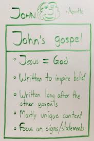 Guide To The Four Gospels Overviewbible