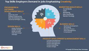 Ok Youre Creative Five Skill Sets Youll Need In The Job