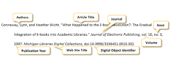Article Or Class Handout Citation Pscc Libraries At