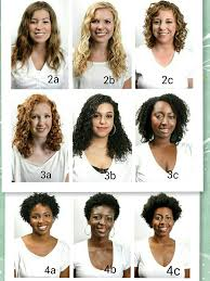 Hair Style Quiz What Is Your Hair Type And What Does That Exactly Mean Take The 5697 by wearticles.com