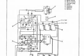 1970 harley davidson golf cart wiring diagram 1970 wiring diagram for harley davidson golf cart the wiring diagram on 1970 harley davidson golf cart