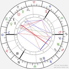 Robert Pattinson Birth Chart Robert Pattinson Rob Pattinson Birth Chart Horoscope Date