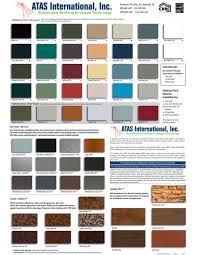 Inventory Complete Sheet Metal