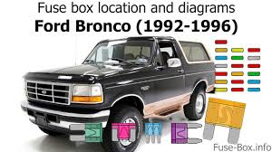 fuse box location and diagrams ford 1993 Ford Explorer 4x4 Fuse Panel Diagram 97 Ford Explorer Fuse Box Diagram