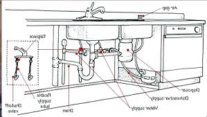 bathroom sink stopper replacement how to remove a sink drain stopper large size of plumbings replace kitchen sink drain how to remove a sink drain